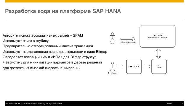 © 2015 SAP SE or an SAP affiliate company. All rights reserved. 8Public Разработка кода на платформе SAP HANA Алгоритм пои...