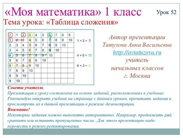«Моя математика» 1 класс                                            Урок 52Тема урока: «Таблица сложения»                 ...