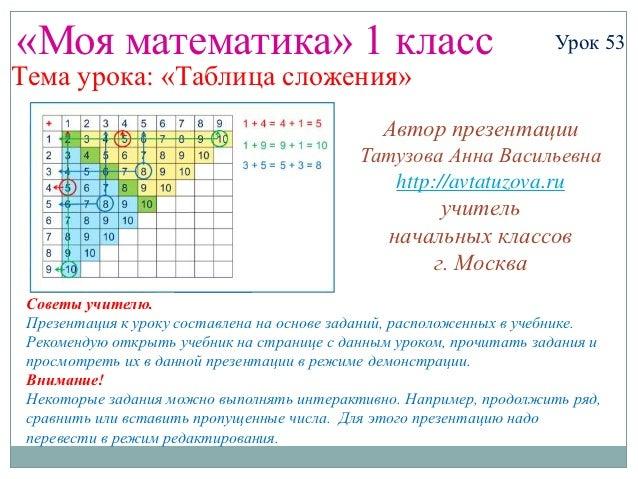 «Моя математика» 1 класс                                             Урок 53Тема урока: «Таблица сложения»                ...