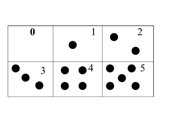 1 5 Dots