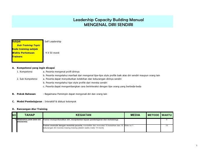 Leadership Capacity Building Manual                                                                MENGENAL DIRI SENDIRI  ...