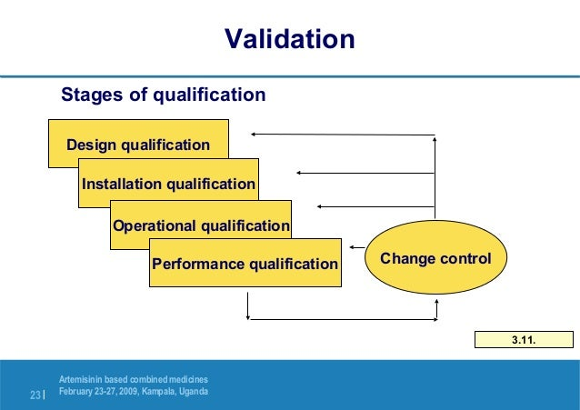 qualification or performance Tab 5 - page 30 job qualifications, position descriptions & performance reviews introduction communicating the duties and responsibilities of a position to the person occupying the position.