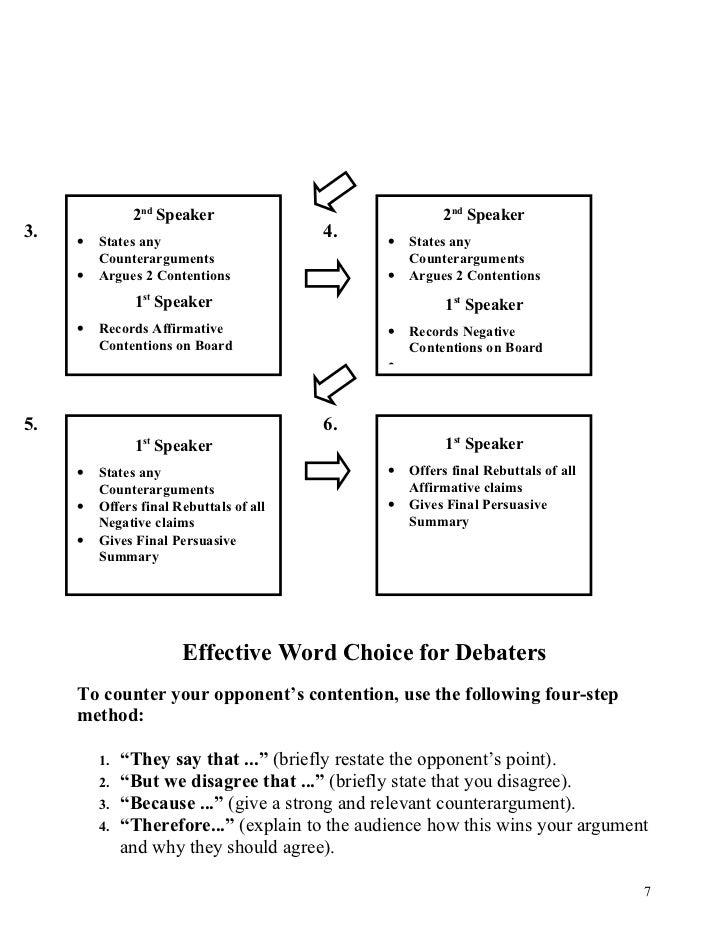 How do I write a debate contention?