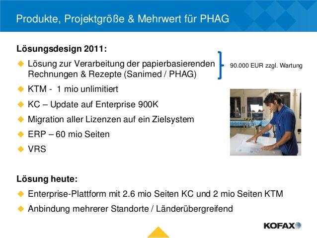 Produkte, Projektgröße & Mehrwert für PHAGLösungsdesign 2011: Lösung zur Verarbeitung der papierbasierenden     90.000 EU...