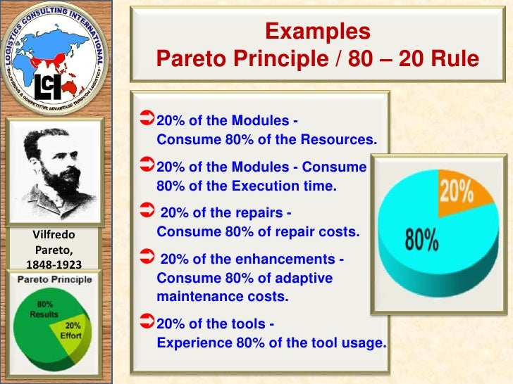Pareto principle explained ccuart