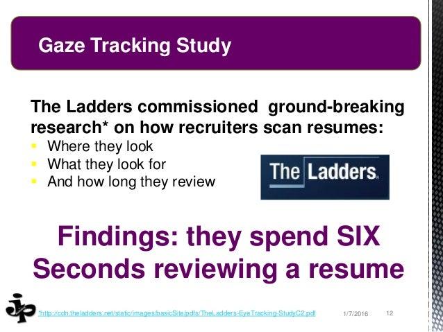 ladders resumes
