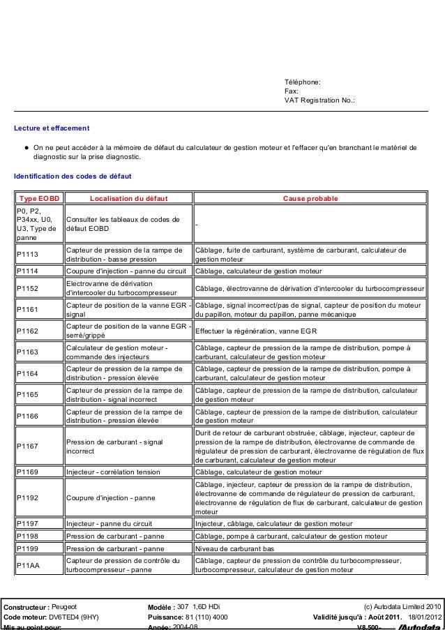Téléphone: Fax: VAT Registration No.: Lecture et effacement On ne peut accéder à la mémoire de défaut du calculateur de ge...