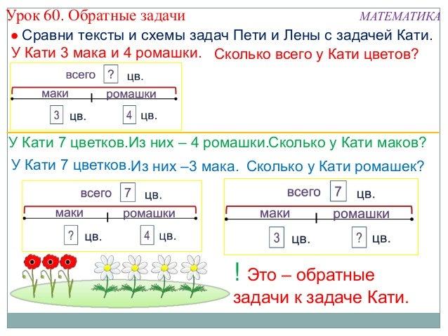 Решение обратных задач урок 1 класс программа для решение задач по visual basic