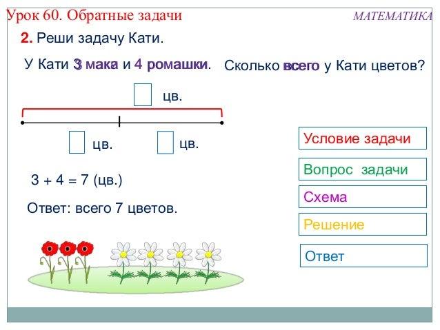 Решение обратных задач урок 1 класс решение задач на электролиз растворов