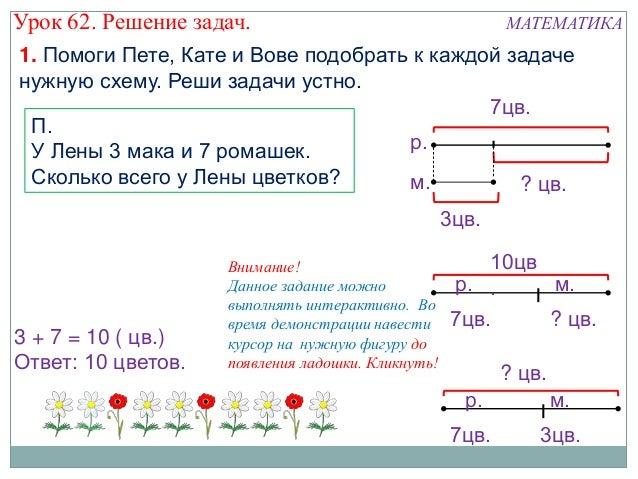 Решение задач по схемам первый класс составь и реши задачу расходовали за 1 день