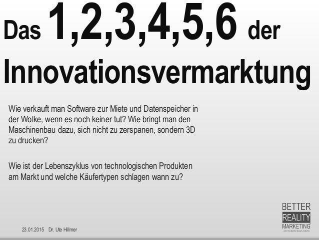 23.01.2015 Dr. Ute Hillmer Das 1,2,3,4,5,6 der Innovationsvermarktung Wie verkauft man Software zur Miete und Datenspeiche...