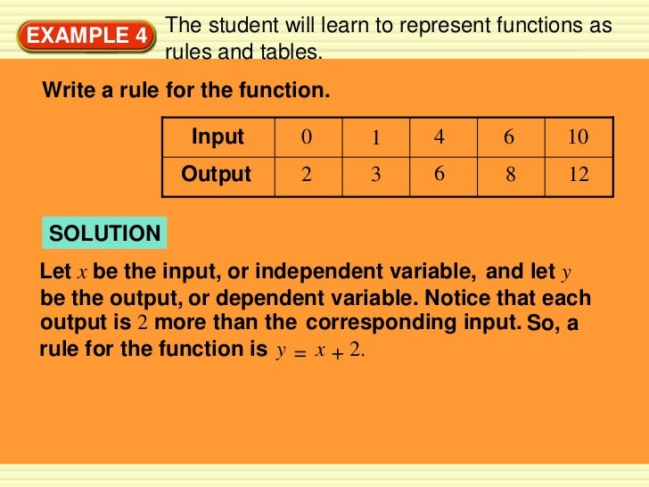 how to find the rule of a function table
