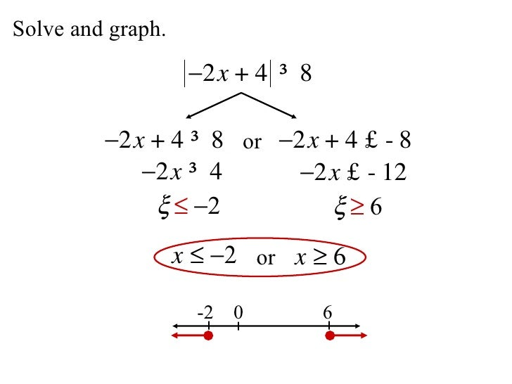 1.7 Solving Absolute Value Equations and Inequalities