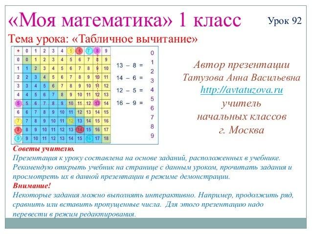 «Моя математика» 1 класс                                           Урок 92Тема урока: «Табличное вычитание»               ...
