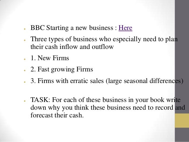 1.9 Importance Of A Business Plan