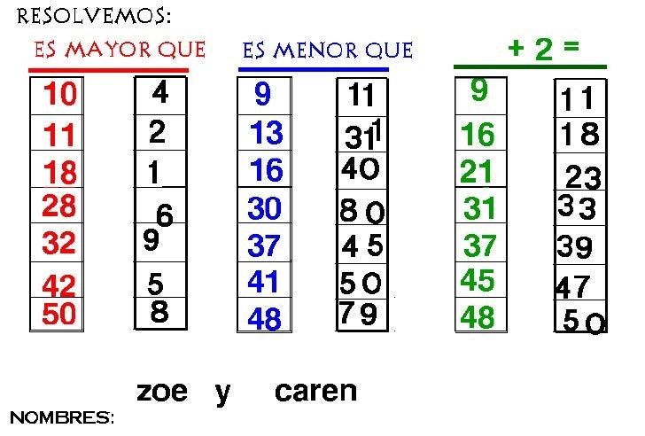 1 Abcdef Nu
