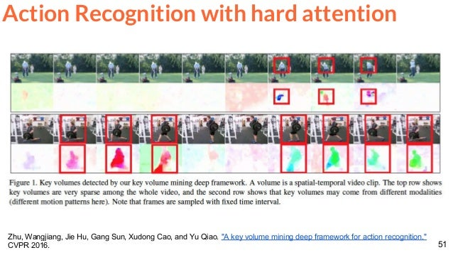 Deep Learning for Video: Action Recognition (UPC 2018)