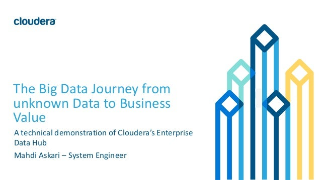 1© Cloudera, Inc. All rights reserved. The Big Data Journey from unknown Data to Business Value A technical demonstration ...
