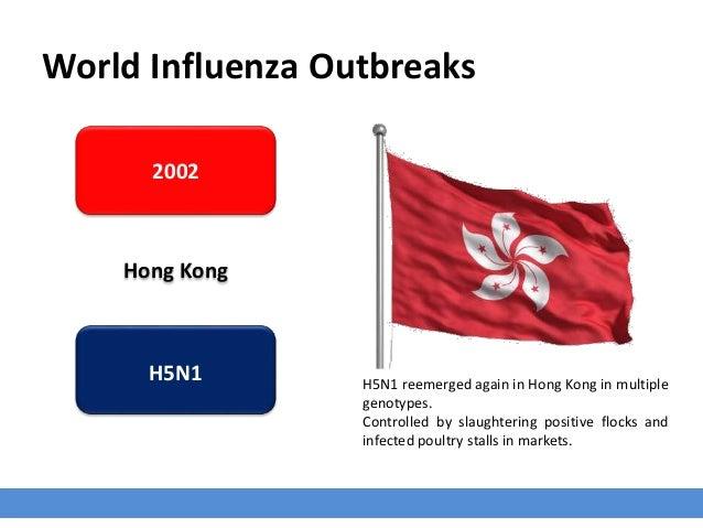 World Influenza Outbreaks 2002 Hong Kong H5N1 H5N1 reemerged again in Hong Kong in multiple genotypes. Controlled by slaug...