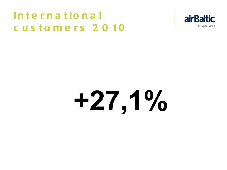 International customers 2010 +27,1%