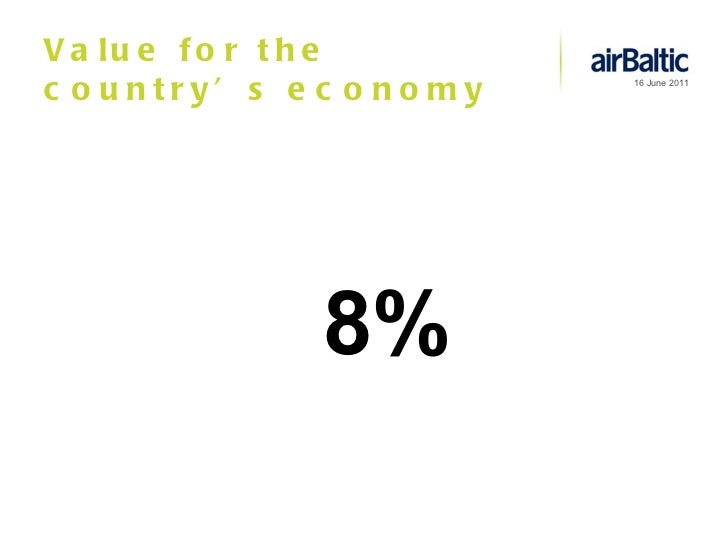 Value for the country's economy  8%