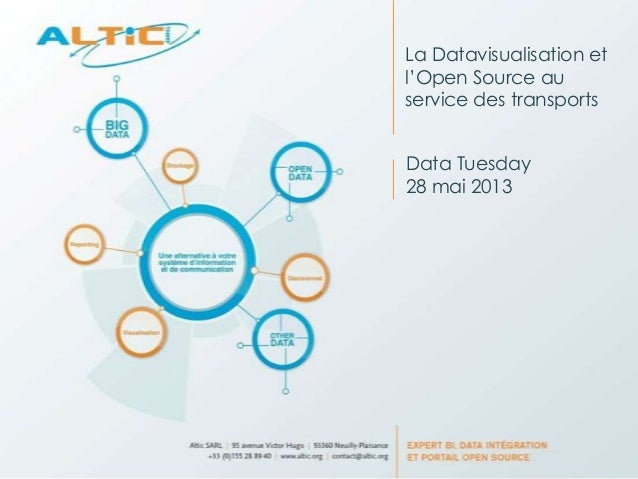 La Datavisualisation etl'Open Source auservice des transportsData Tuesday28 mai 2013