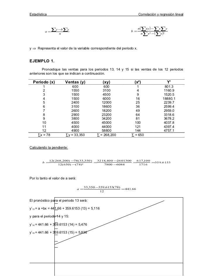Estadística                                                              Correlación y regresión lineal               ∑y −...