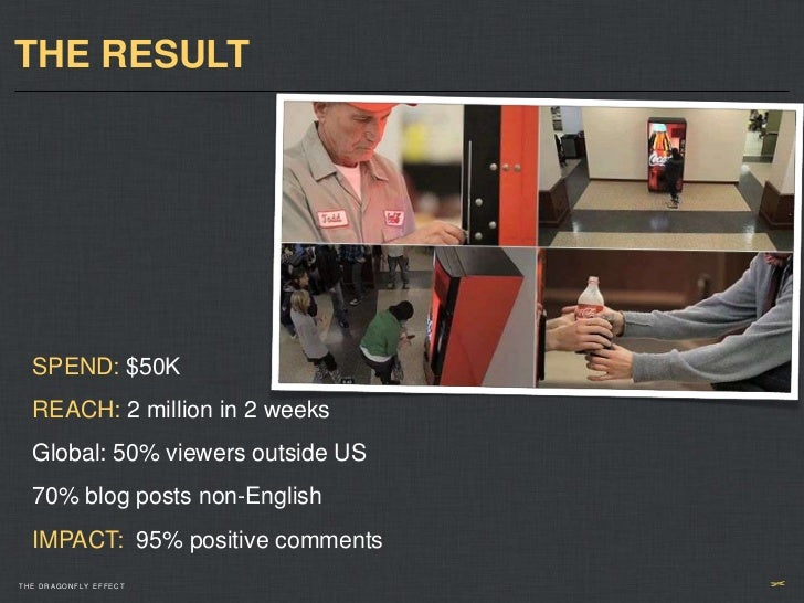 THE RESULT  SPEND: $50K  REACH: 2 million in 2 weeks  Global: 50% viewers outside US  70% blog posts non-English  IMPACT: ...