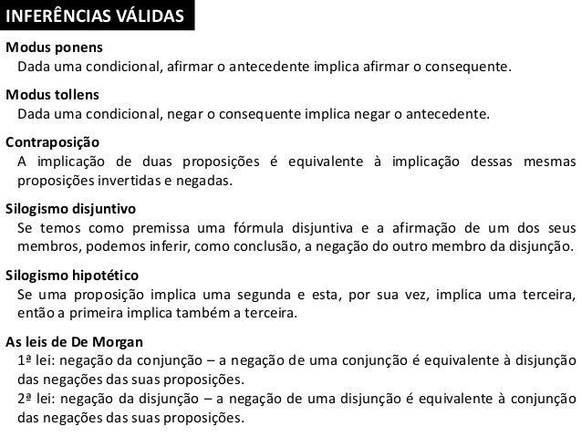 INFERÊNCIAS VÁLIDAS Modus ponens Dada uma condicional, afirmar o antecedente implica afirmar o consequente. Modus tollens ...