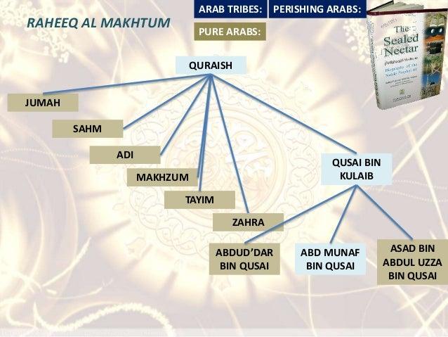 1 Aspects Of Pre Islamic Arabian Society Raheek Al Makhtum