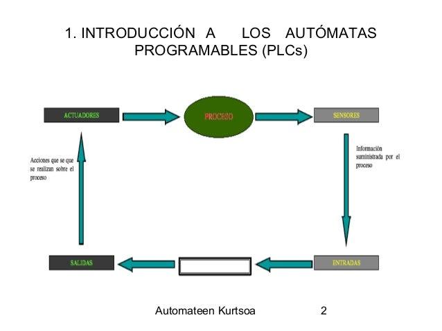 1. automatización industrial. i Slide 2