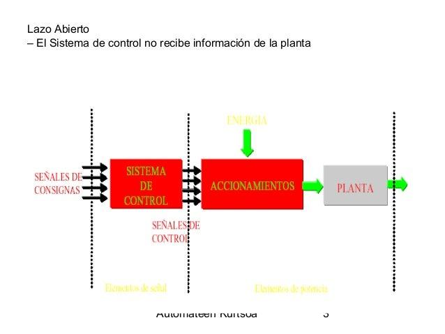 1. automatización industrial. i Slide 3