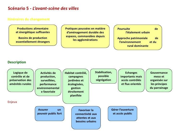 Tendances et enjeux•   Processus          puissant       de   •   Des figures et fonctions de la ruralité en    renouvelle...