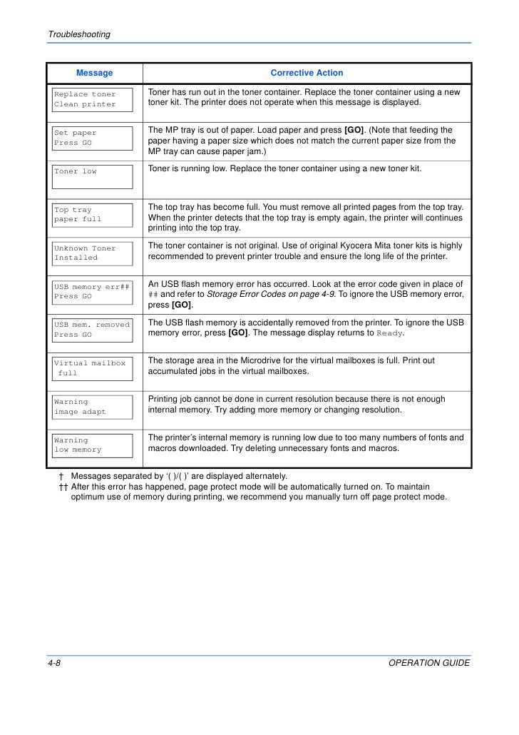 Kyocera FS-4000-DN Operation Guide