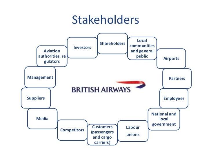 british airways stakeholder analysis British airways britishairwayscom awards europe's leading airline to asia 2017 europe's leading airline - first class 2016 europe's leading airline to asia 2016.