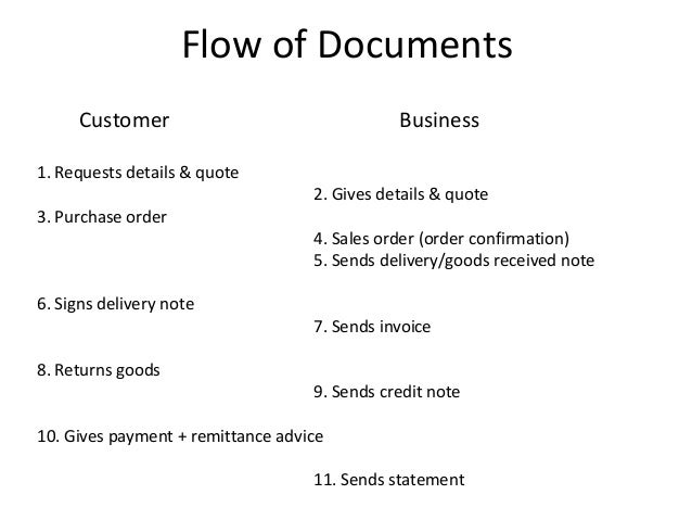 5 flow of documents - Business Documents