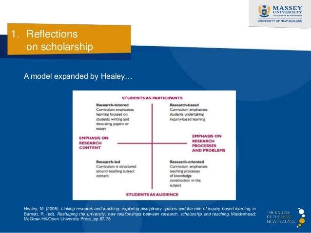 1. Reflections   on scholarship                    http://www.trnexus.edu.au