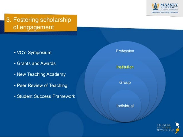 3. Fostering scholarship       - Peer Review of Teaching   of engagement                    http://peerreview.massey.ac.nz
