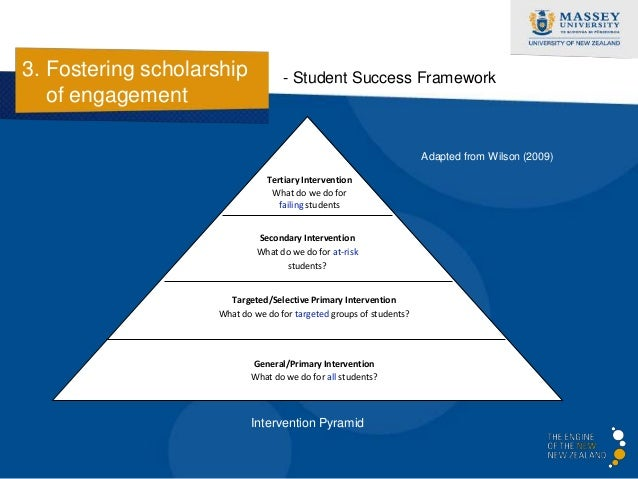 3. Fostering scholarship      - Student Success Framework   of engagement                               Study Life Cycle  ...
