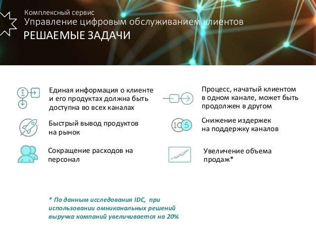 Управление цифровым обслуживанием клиентов Slide 3