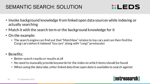 SEMANTIC SEARCH: SOLUTION • Invoke background knowledge from linked open data sources while indexing or actually searching...