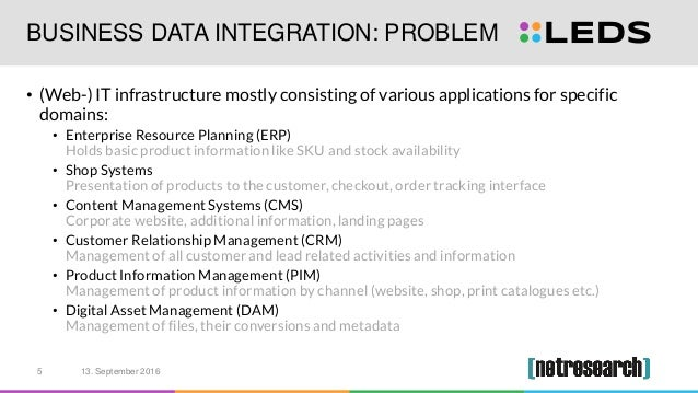 BUSINESS DATA INTEGRATION: PROBLEM • (Web-) IT infrastructure mostly consisting of various applications for specific domai...