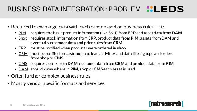 BUSINESS DATA INTEGRATION: PROBLEM • Required to exchange data with each other based on business rules – f.i.: • PIM requi...