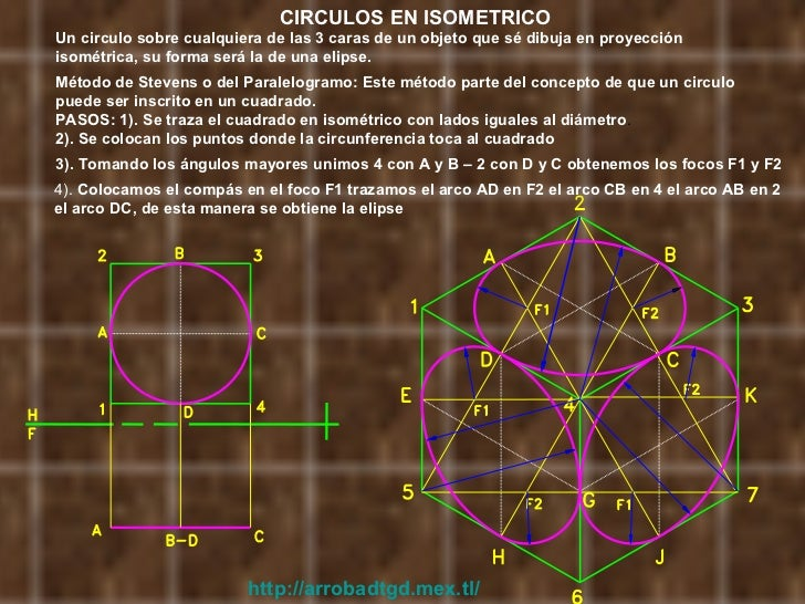 4).  Colocamos el compás en el foco F1 trazamos el arco AD en F2 el arco CB en 4 el arco AB en 2 el arco DC, de esta maner...