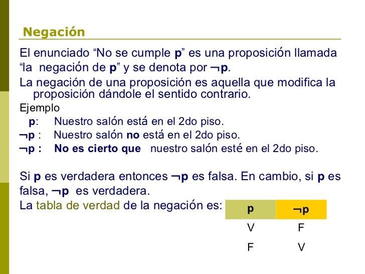 """NegaciónEl enunciado """"No se cumple p"""" es una proposición llamada""""la negación de p"""" y se denota por ¬p.La negación de una p..."""