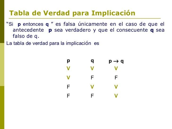 """Tabla de Verdad para Implicación""""Si p entonces q """" es falsa únicamente en el caso de que el   antecedente p sea verdadero ..."""