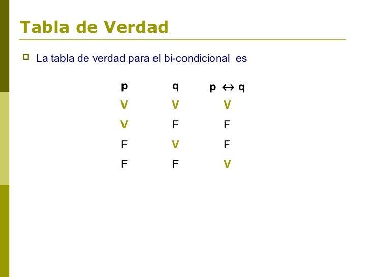 Tabla de Verdad   La tabla de verdad para el bi-condicional es                     p          q       p ↔q               ...