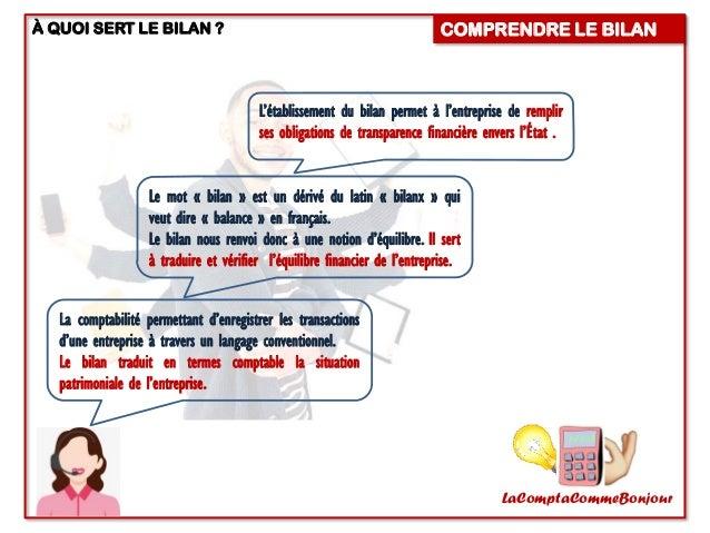 1 Comprendre Le Bilan X Generalites