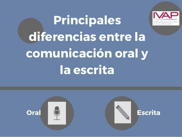 Principales diferencias entre la comunicación oral y la escrita Oral Escrita