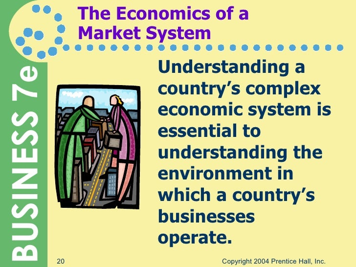 contemporary business environment Business environment is defined as all the relevant variables within an organisation that might be consider at the moment of taking strategic decisions (duncan, 1972, p 314 jarvidan, 1984, p 384.